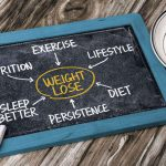 How Do I Calculate My Weight Loss Percentage After A Diet Plan