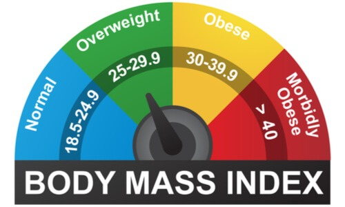 Body mass index to measure goal weight.